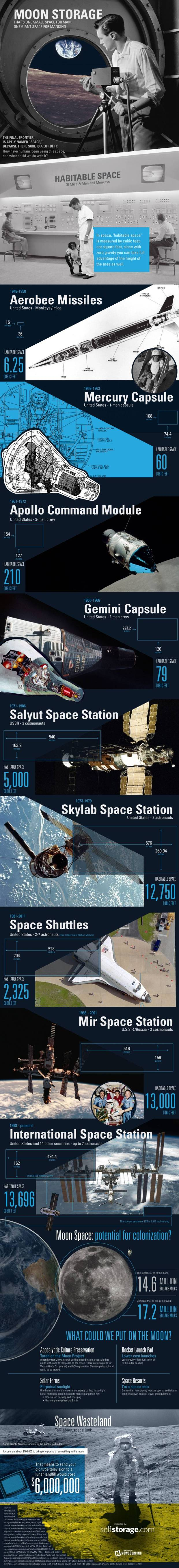 Moon Storage - IP